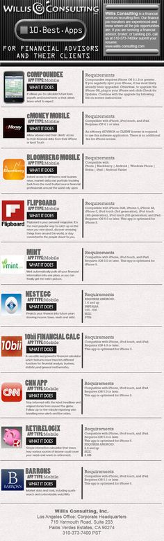 10-best-apps-for-financial-advisors-and-their-clients_51d0f0acba024.png 650×2,142 pixels