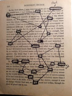 A connect-the-dots way of doing blackout poetry. Follow the lines! Black out poetry, poetry