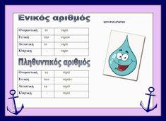 Greek Language, Infant Activities, Education, Feelings, Blog, Celery, Toddler Chores, Greek, Baby Activities