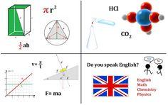 Korepetycje matematyka, chemia, fizyka, język angielski