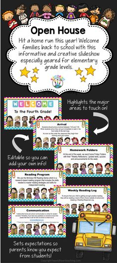 Welcome your families back to school with this informative and creative slideshow especially geared for elementary grade levels. With 24 slides to include all the information that parents need to know to help their child have a successful year. Best of all it's EDITABLE! This cute design includes 7 Student Study-Buddies with a fun multi-colored background.