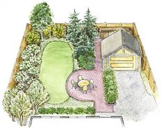 Garden Planning not my favorite plan, but that is almost identical to the shape/size of our backyard - This small backyard landscape plan is comfortable all year round, and enlivened with seasonal displays of color a fragrance. Backyard Ideas For Small Yards, Small Backyard Gardens, Small Backyard Landscaping, Landscaping Tips, Landscaping Contractors, Privacy Landscaping, Balcony Gardening, Luxury Landscaping, Backyard Privacy