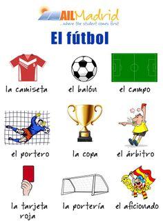 Basic soccer vocabulary in Spanish: vocabulario relacionado con el futbol.