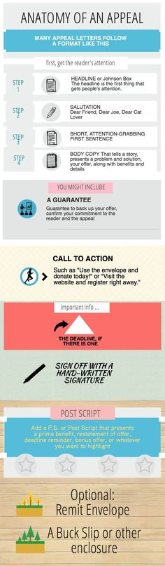 fundraising infographic  fundraising infographic  Malawis - appeal letter format