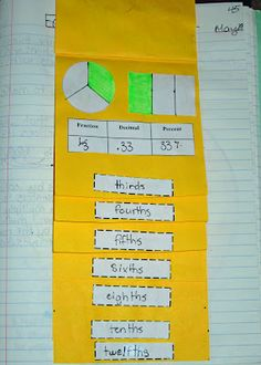 Fraction math journal entry @ Runde's Room