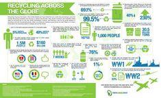 graficas del medio ambiente estadisticas