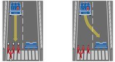 Tuer un piéton ou sacrifier les passagers, le dilemme macabre des voitures autonomes Automobile, Bar Chart, Macabre, Other, Car, Motor Car, Autos, Scary, Cars