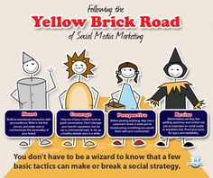Social Media Lessons from the Wizard of Oz