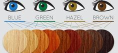 How To Choose:Which Hair Colors Look Best For Green Eyes?