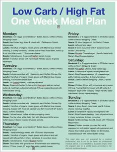 You Eat Low Carb What do you Eat Besides Bacon A Simple One-Week Low Carb Meal Plan   http://dirtyfloordiaries.com/simple-one-week-low-carb-meal-plan/