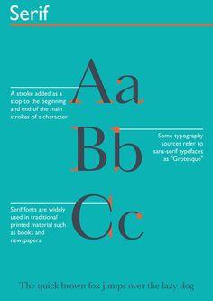 Serif Infogram