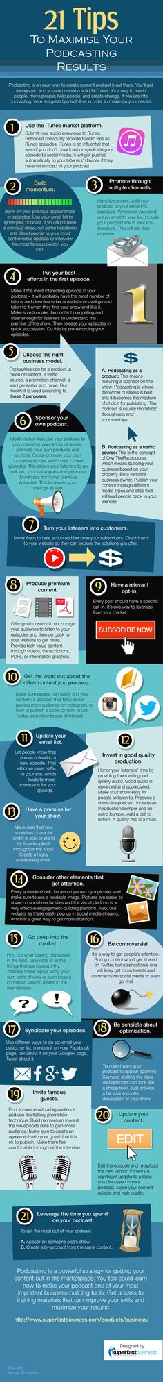 21-tips-to-maximise-your-podcasting-results infographic from James Schramko of SuperFastBusiness.com