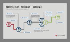 Unser neues, farbenfrohes Flow Chart Toolkit für PowerPoint ermöglicht Ihnen, Unternehmensprozesse auf lebhafte Art und Weise darzustellen. Mehr zum Produkt finden Sie auf http://www.presentationload.com/flow-chart-toolkit-1.html