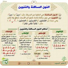 Quran Tafseer, Quran Book, Quran Verses, Quran Quotes, Islamic Teachings, Islamic Quotes, Coran Tajwid, Tajweed Quran, Quran Karim