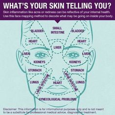 """""""Face map- skin inflammation like acne or redness can be reflective of your internal health. Use this face mapping method to decode what may be going on inside your body."""""""