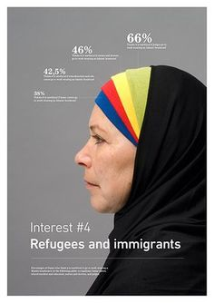 Info Beautiful awards: Information is Beautiful awards: Refugees