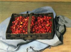 - Basket of Cherries (Felix Vallotton - )