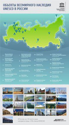 Объекты всемирного наследия ЮНЕСКО в России-UNESCO World Heritage Sites in Russia