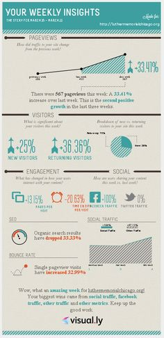 Analytics Get a Makeover with Visual.ly #infographics #analytics #trends