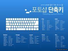 프리랜서 디자이너 Bruce Kim - 디자이너라면 알아야 할 어도비 단축키 (+포토샵,일러스트레이터,인디자인,플래시 단축키 포함)
