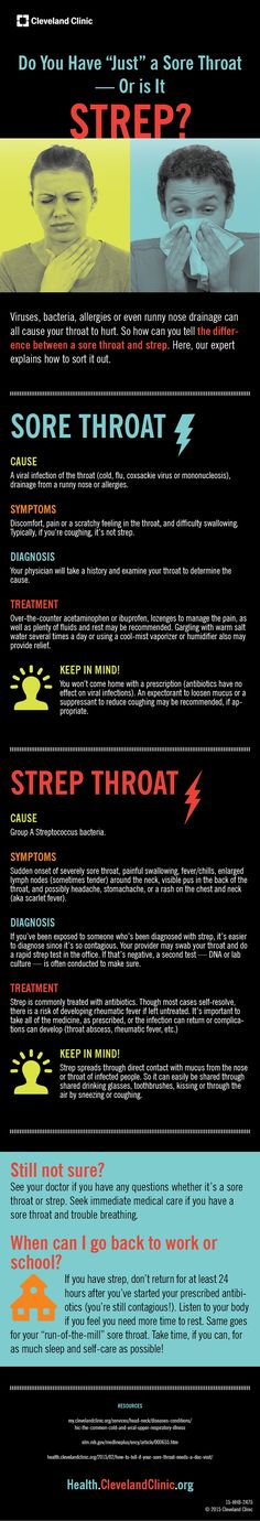 """How to tell if it's """"just a sore throat"""" or if it's STREP."""