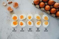 #HowTo: jajka na twardo i jajka na miękko. Jak ich idealnie ugotować za każdym razem? Date Night Dinners, Fish Dinner, Lunch, Dinner Recipes, Easy Meals, Appetizers, Eggs, Favorite Recipes, Chicken