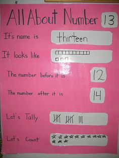 Different ways to represent numbers! :)