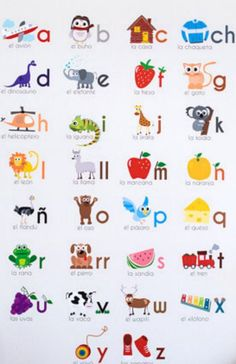 Love this poster because the words for each letter build common vocabulary in Spanish! Teach Yourself Spanish, Learn Spanish Free, Spanish Lessons For Kids, Learning Spanish For Kids, Spanish Basics, How To Teach Kids, Spanish Activities, Spanish Language Learning, Teaching Spanish