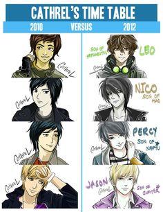 Leo, Nico, Percy JA Jason