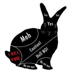 Where to pet a rabbit. If you dare.