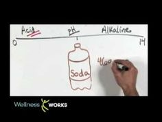 How diet soda causes weight gain, and other information health ab-challenge ab-challenge