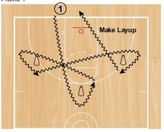 Post Player Skill Development Drills -
