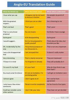 Anglo-EU translation guide