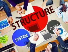 """When it comes to business legal structures, there is no single """"best choice""""—but this guide will help you choose the right business structure for you."""