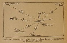 Ships and their distance from the Titanic  http://www.ebay.ca/itm/1912-Book-SS-TITANIC-Maritime-1ST-EDITION-Antique-RMS-WHITE-STAR-LINE-Carpathia-/360444765826?pt=Antiquarian_Collectible=item53ec2ea682#ht_55760wt_1366