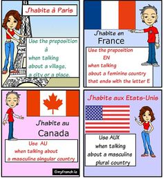 French grammar - Prepositions to use with places & countries French Teaching Resources, Teaching French, How To Speak French, Learn French, French Prepositions, French Practice, French Worksheets, French For Beginners, Material Didático