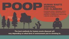 All about Pooping for Climbers from the Access Fund.