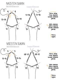 Knitting Socks, Knit Socks, Mittens, Chart, Handmade, Tips, Fashion, Fingerless Mitts, Moda