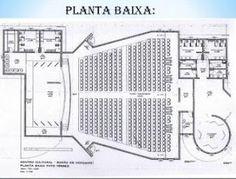 A Grande Barão de Cotegipe: Projeto do Centro Cultural de Barão de Cotegipe
