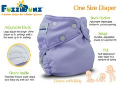 Cloth Diapers: Love the Brand - Fuzzibunz.