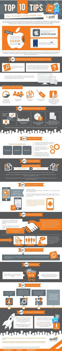 To find out more about what to consider when creating a mobile app, check out the infographic:  Read more: http://www.marketingprofs.com/chirp/2014/24674/how-to-create-a-great-mobile-app-infographic#ixzz2wLQLStCj
