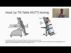NASA 10-Minute Lean Test - Bateman Horne Center