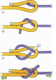 """Technique """"knot"""" 🎀 (with instructions) ・ ☆ ・ 𝔤𝔢𝔣𝔲𝔫𝔡𝔢𝔫 ð Technik """"Knoten"""" 🎀 (mit Anleitung)・☆・𝔤𝔢𝔣𝔲𝔫𝔡𝔢𝔫 … Technique """"knot"""" 🎀 (with instructions) ・ ☆ ・ 𝔤𝔢𝔣𝔲𝔫𝔡𝔢𝔫 𝔞𝔲𝔣 ・ ☆ ・ 𝔇𝔬-𝔦𝔱-𝔶𝔬𝔲𝔯𝔰𝔢𝔩𝔣 ℑ𝔡𝔢𝔢𝔫🎀 - Survival Knots, Survival Tips, Survival Skills, Wilderness Survival, Camping Survival, Rope Knots, Macrame Knots, Fishing Hook Knots, Sailing Knots"""