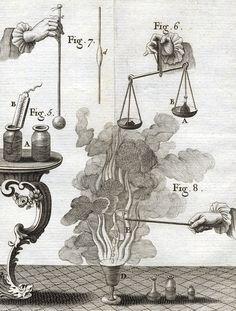 Jean Antoine Nollet. Lecons de Physique Experimentale (Lessons of Experimental Physics), 1764.