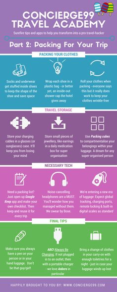Travel Tips! Packing tips. Handy travel apps, travel hacks and tricks from travel experts to help you in your holiday, business trip or just leaving the house! Part 2: Packing for your trip, packing your clothes, travel storage tips, the necessary tech & apps & some final travel tips