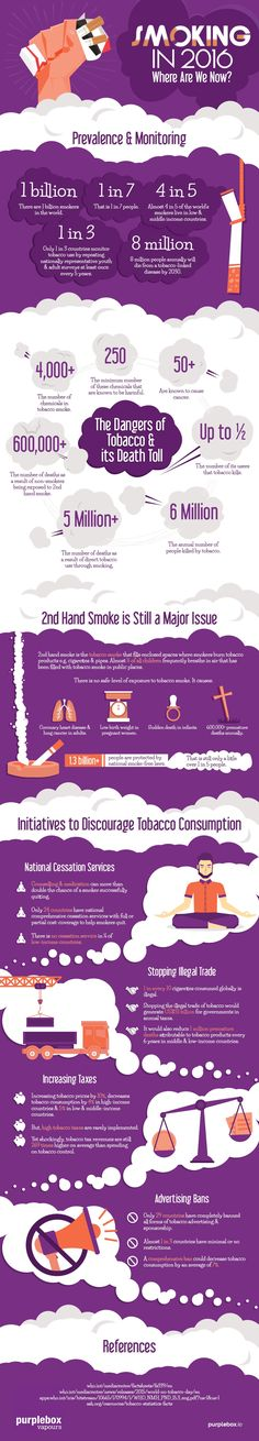 Did you know that almost four out of five of the world's smokers live in low and…