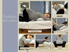 This poster visually details positions that are helpful during labor.