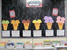 Ice Cream Bulletin Board Ideas - Bing Images   Keeping with my ice cream theme, I'm thinking I can use this idea to keep track of some achievement in my room