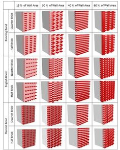 Different area percentages of extruded bricks and values of extrusion... | Download Scientific Diagram