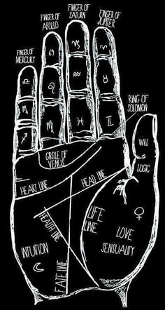 Does Your Palm Reveal About Your Personality? Im a passionate person seeking freedom in my evey day life.Im a passionate person seeking freedom in my evey day life. Wiccan Spells, Magick Book, Wiccan Symbols, Magic Symbols, Ancient Symbols, Witch Spell, Baby Witch, Witch Aesthetic, Book Of Shadows